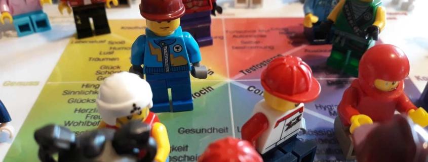 Kundenavatare vs. Motivlkompass